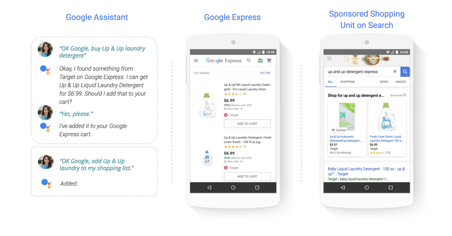 Google_shopping actions